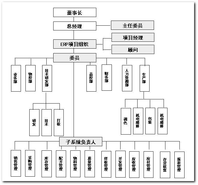 电路 电路图 电子 户型 户型图 平面图 原理图 662_620